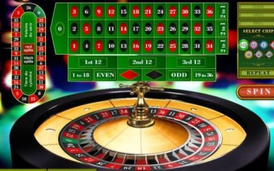 The Way to Find the Best Odds When Playing Roulette